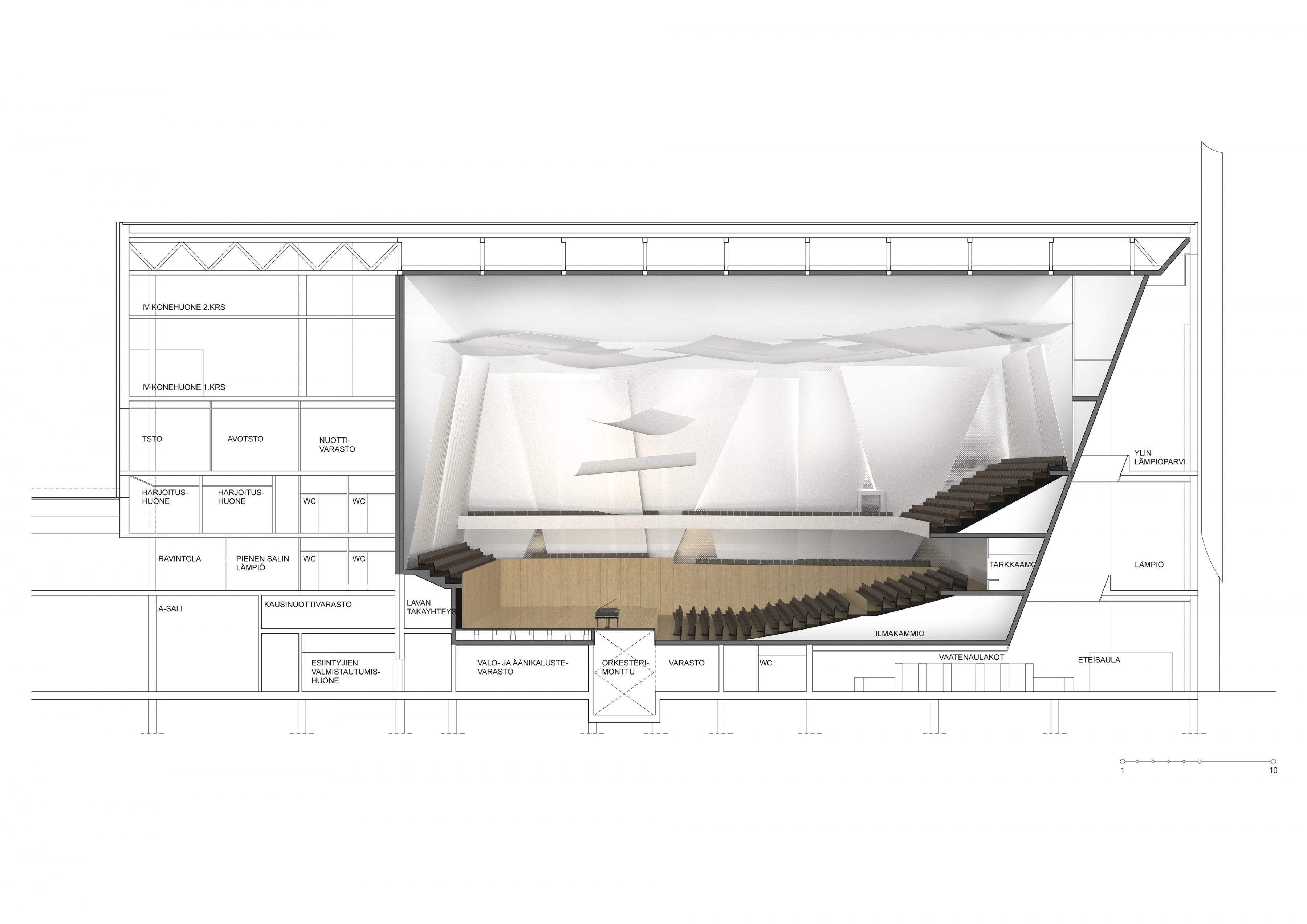 JKMM Architects Jyväskylä Music Hall Section